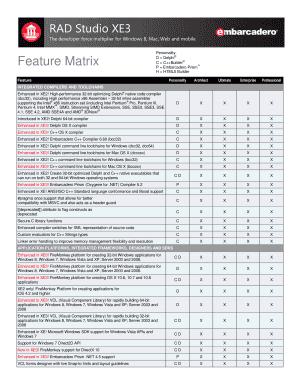 steema teechart documentation - Edit, Fill, Print & Download Best
