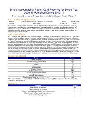 School Accountability Report Card (SARC) - California Department ...