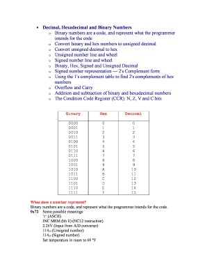 Fillable Online Decimal, Hexadecimal and Binary Numbers Fax
