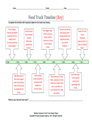 Fillable Online cte sfasu Timeline - Food Truck Timeline (Key ...