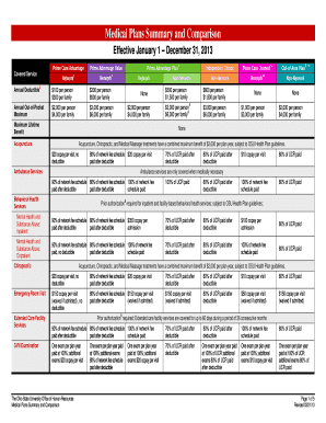 Medical Plan Comparison Chart - The Office Of Human Resources ...