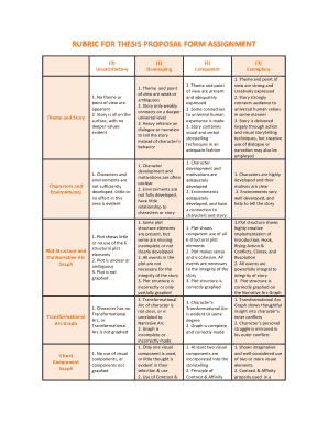 rubric thesis evaluation Format and evaluation guidelines for dissertation appendix b oral dissertation defense rubric manual should be directed to the dissertation/thesis.