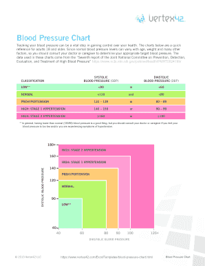picture relating to Printable Blood Pressure Chart identify free of charge printable blood anxiety chart - Kadil