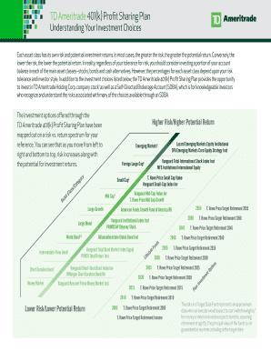 Tdameritrade 401k investment options