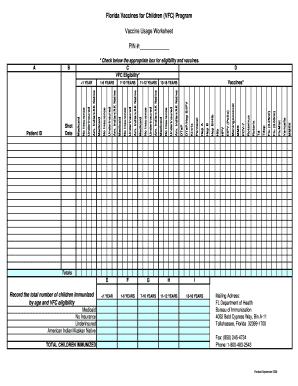 vfc vaccine usage worksheet fill online printable fillable blank pdffiller. Black Bedroom Furniture Sets. Home Design Ideas
