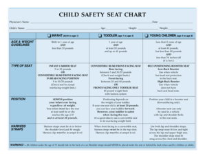 Child Safety Seat Chart (pdf) - Town of North Providence