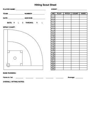 Baseball Scoutingtemplates - Fill Online, Printable, Fillable, Blank ...