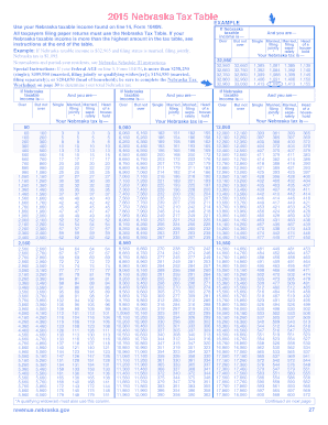 229624845  Tax Form Example on irs tax, voucher printable, corporation tax, line 3-0 loss, blue tax, tax table for, other deductions, ic-disc example, line 26 worksheet,