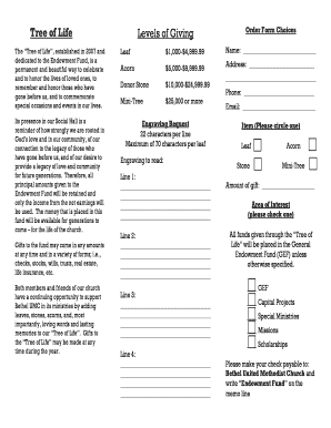 Sample reminder memo to employees edit fill out print sample reminder memo to employees tree of life order form choices levels of giving bethel umc pronofoot35fo Gallery