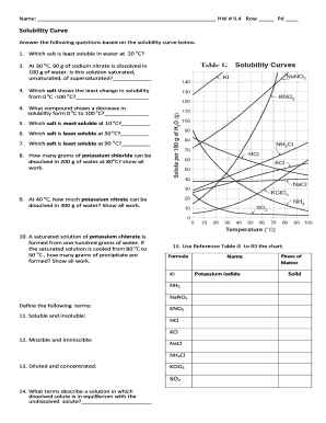soluble or insoluble worksheet answers - Fill Out Online ...