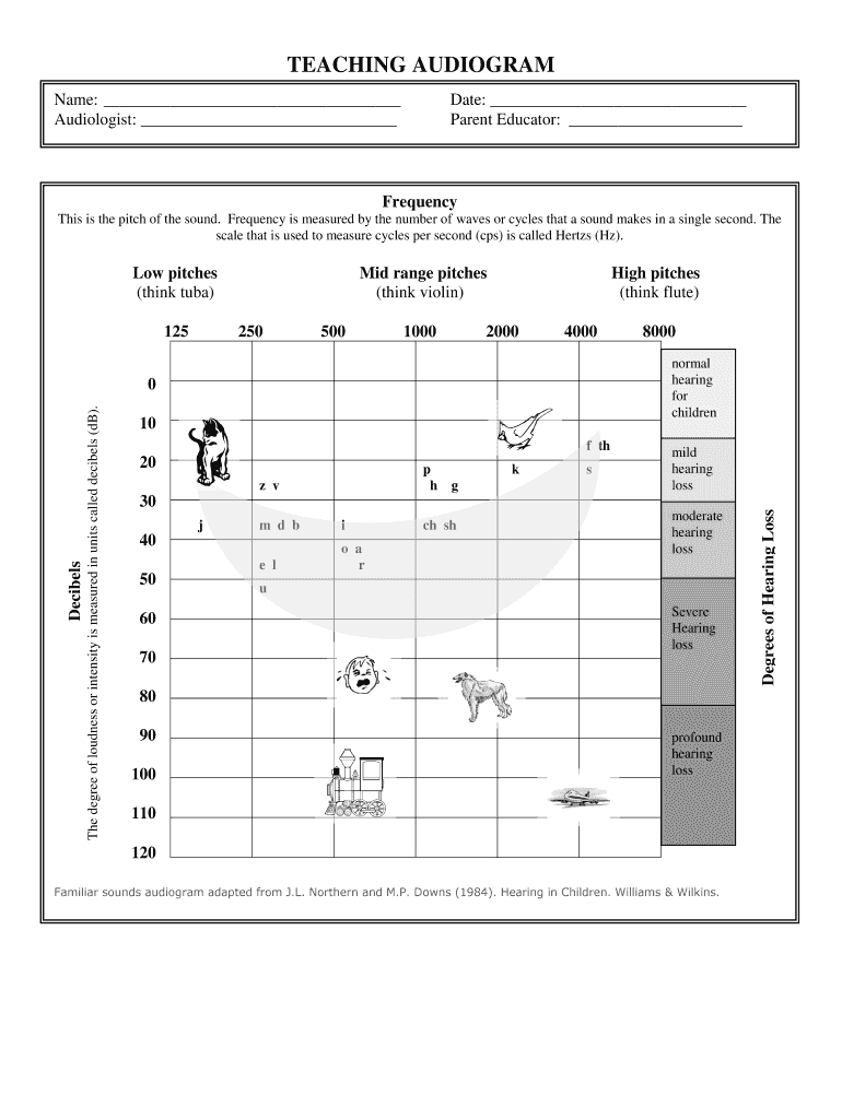 Teaching Audiogram - Fill Online, Printable, Fillable, Blank Throughout Blank Audiogram Template Download