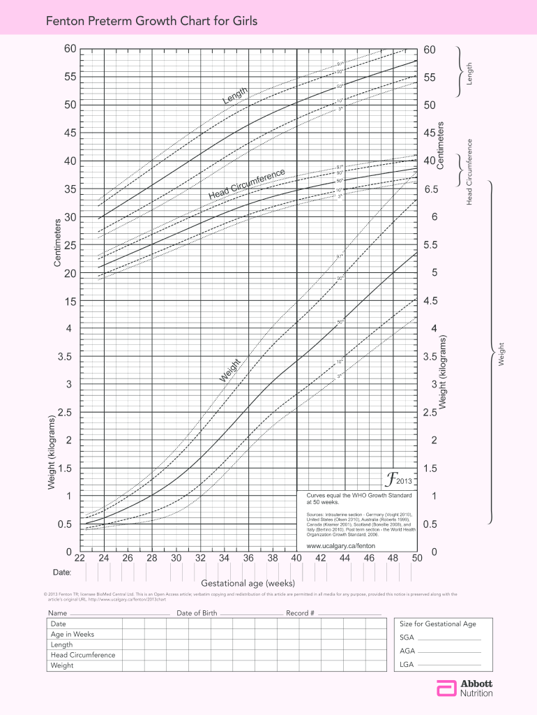 image about Printable Growth Charts named Fenton Advancement Chart Lady - Fill On-line, Printable, Fillable