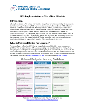 Printable Udl Lesson Plan Template Pdf Fill Out Download Top - Universal design lesson plan template
