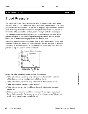 blood pressure graph maker