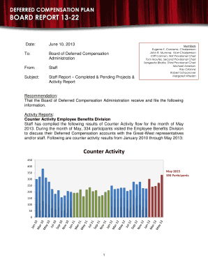 DEFERRED COMPENSATION PLAN BOARD REPORT 1322 Date: June 10, 2013 To: Board of Deferred Compensation Administration From: Staff Subject: Staff Report Completed &amp - per lacity