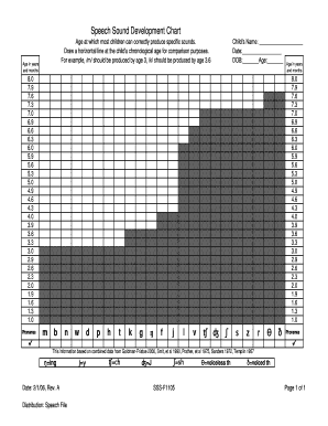 Sss-f1105 Speech Sound Development Chart Rev Axls