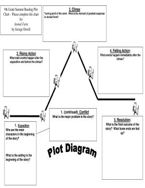 plot diagram definitions - Edit, Print, Fill Out & Download