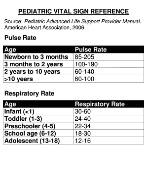 image relating to Printable Blood Pressure Range Chart titled PEDIATRIC Crucial Indicator REFERENCE Fill On line, Printable