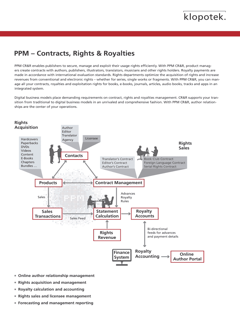 ppm contracts, rights \u0026amp; royalties fill online, printable Social Work Systems Theory Diagram