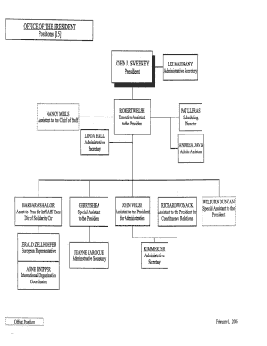 AFL-CIO Organizational Chart 2006 - UMD Labor Collections Guides