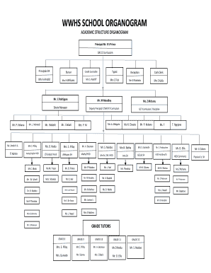 Editable Organogram Template Powerpoint Fill Out Print Resumes - Organogram template powerpoint