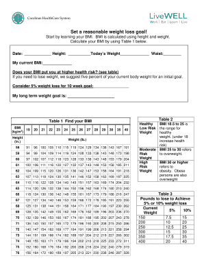 6 Printable bmi calculator kg Forms and Templates - Fillable