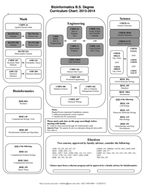 Bioinformatics BS Curriculum Chart