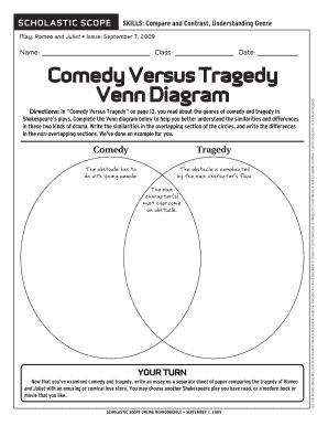 comedy vs tragedy