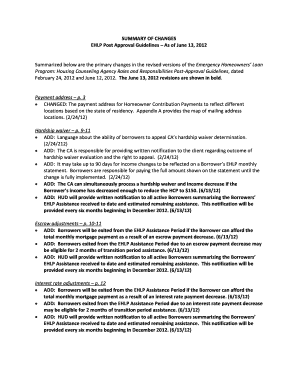 Fine Profit And Loss Statement For Selfemployed Homeowners Gallery ...