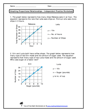 Fillable Online Graphing Proportional Relationships - Independent ...