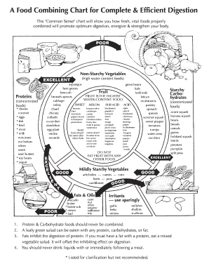 photograph relating to Food Combining Chart Printable named Fillable On the net A Food stuff Combining Chart for In depth