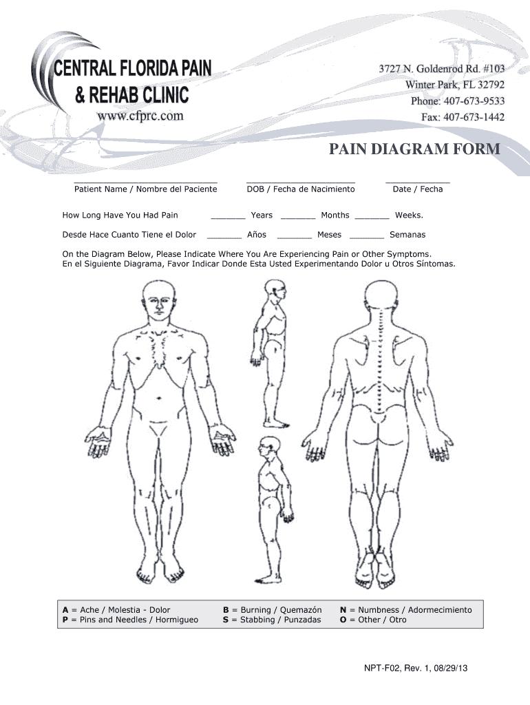 Fillable Online Pain Diagram Form
