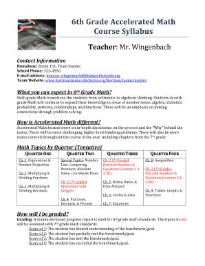 Fillable Online Horizon Bismarckschools 6th Grade Accelerated Math