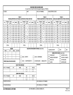 Da Form 3595 M16 Qualification Card Get Wiring Diagram Online Free ...