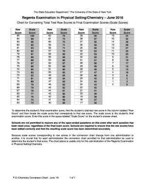 Editable Apft Score Chart 2016 Fillable Printable Online Forms