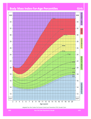 Fillable growth chart cdc - Edit Online, Print & Download