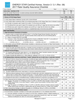 Fillable quality assurance plan checklist Form Samples to