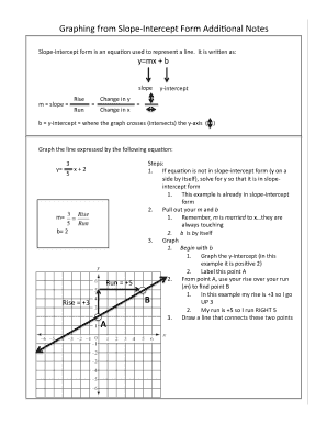 slope intercept form guided notes  Fillable Online Graphing from Slope-Intercept Form Guided ...