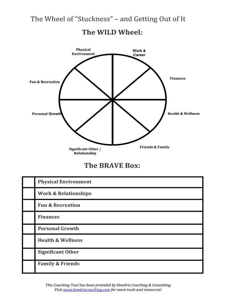 life coaching wheel Throughout Blank Wheel Of Life Template