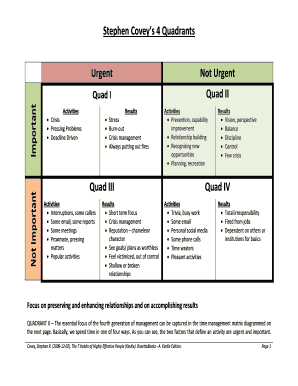picture regarding Covey Quadrants Printable called Stephen Coveys 4 Quadrants Fill On the web, Printable, Fillable