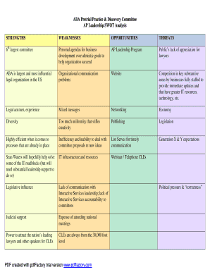 Swot Analysis Template Doc from www.pdffiller.com