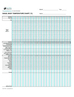 Complete Fillable basal body temperature chart celsius