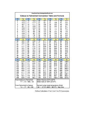 picture about Fahrenheit to Celsius Chart Printable referred to as Printable fahrenheit towards celsius conversion - Edit, Fill Out