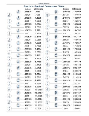 Fillable Online Fraction Decimal Conversion Chart Fax Email Print Pdffiller
