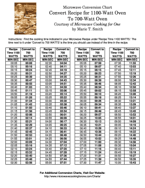 Microwave Conversion Chart 1100 To 900