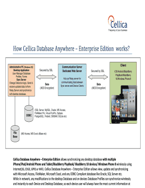Cellica database alternatives and similar software alternativeto. Net.