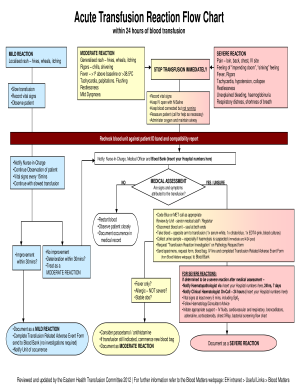 Acute Transfusion Reaction Flow Chart Fill Online Printable - Fillable flow chart