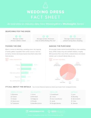 Industry Data From Weddingwire Wedinsights