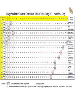 Lunar Calendar Conversion 2022.Lunar Calendar Conversion Fill Online Printable Fillable Blank Pdffiller