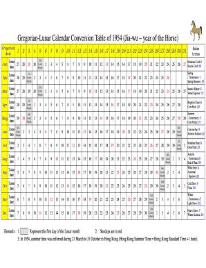 Lunar Calendar Conversion 2022.Fillable Online Gregorian Lunar Calendar Conversion Table Of 1954 Jia Wu Year Of The Horse Fax Email Print Pdffiller